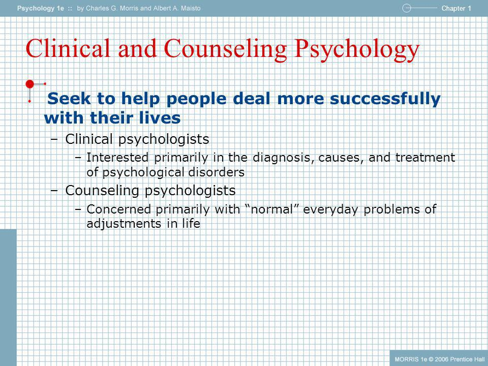 Clinical and Counseling Psychology