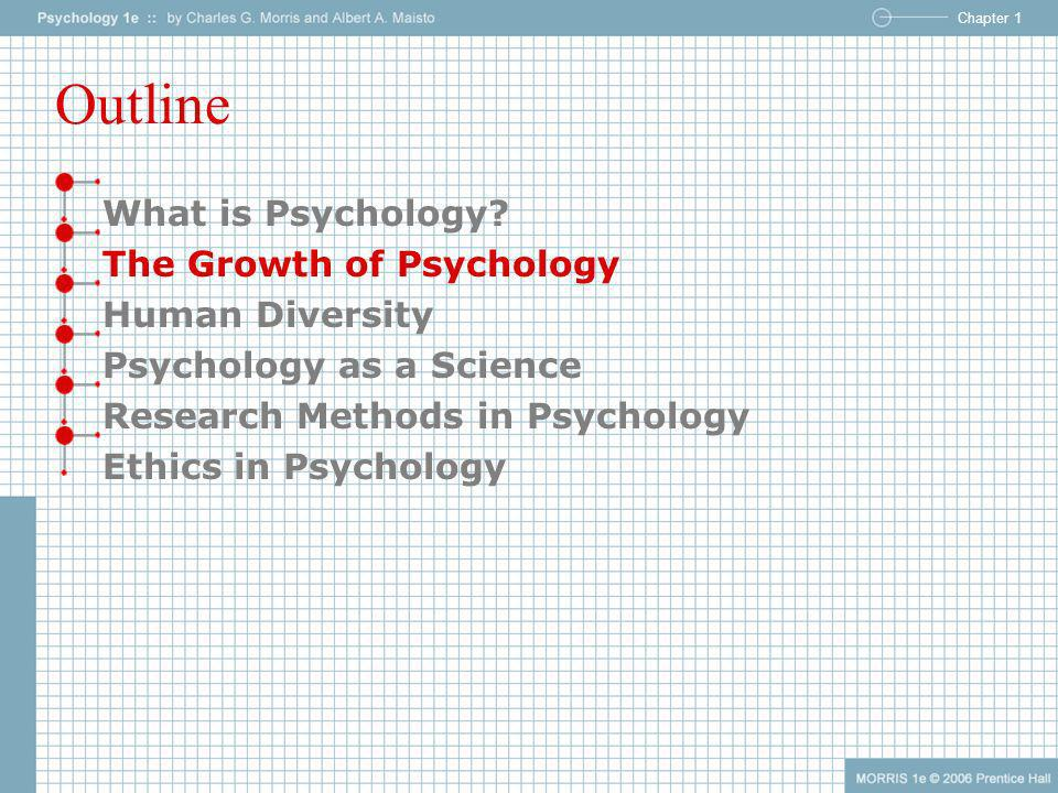 describe the emergence of cognitive psychology as a discipline Psychology is a unique discipline in that its topic of inquiry is the individual and   is there such a thing as the scientific method in psychology or is it better  described as a  of interdisciplinary areas of inquiry, such as cognitive science  and cognitive  the emergence and evolution of psychology as a scientific  discipline will.