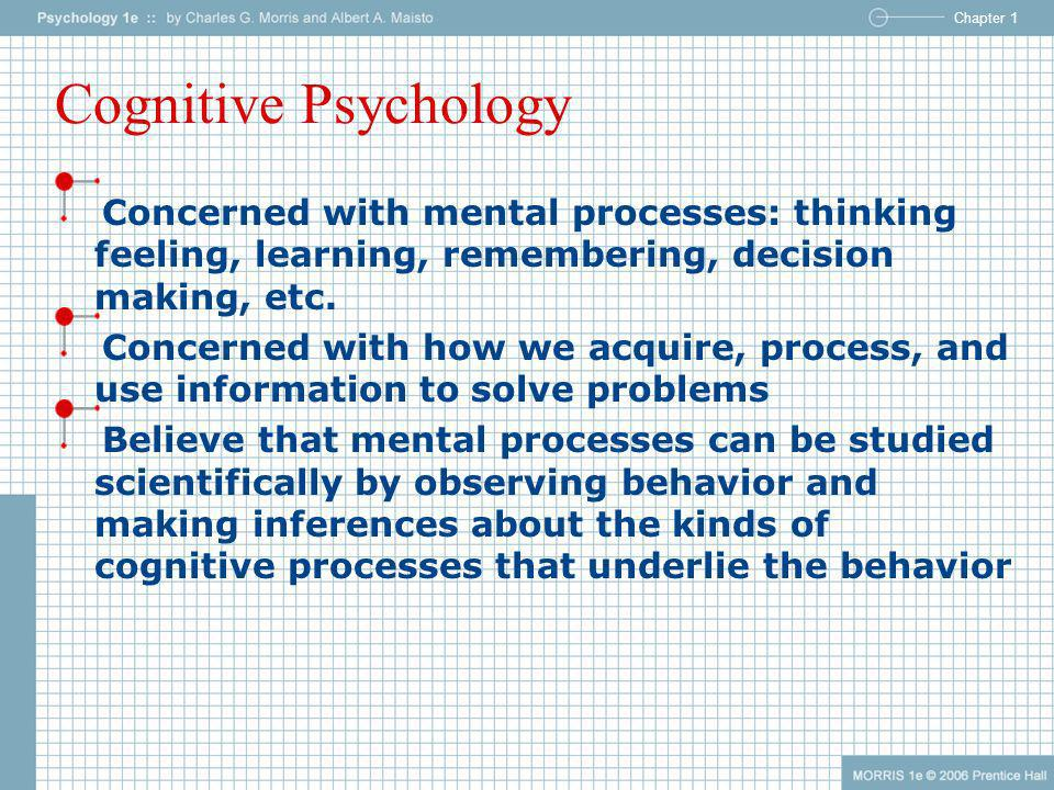 Cognitive Psychology Concerned with mental processes: thinking feeling, learning, remembering, decision making, etc.