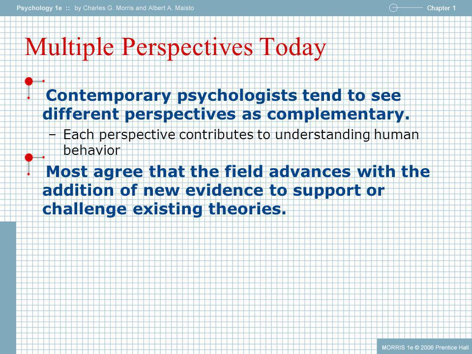 Multiple Perspectives Today