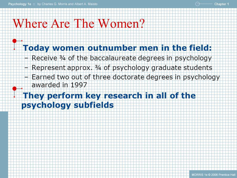 Where Are The Women Today women outnumber men in the field:
