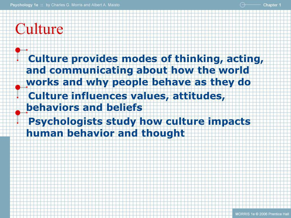 CultureCulture provides modes of thinking, acting, and communicating about how the world works and why people behave as they do.