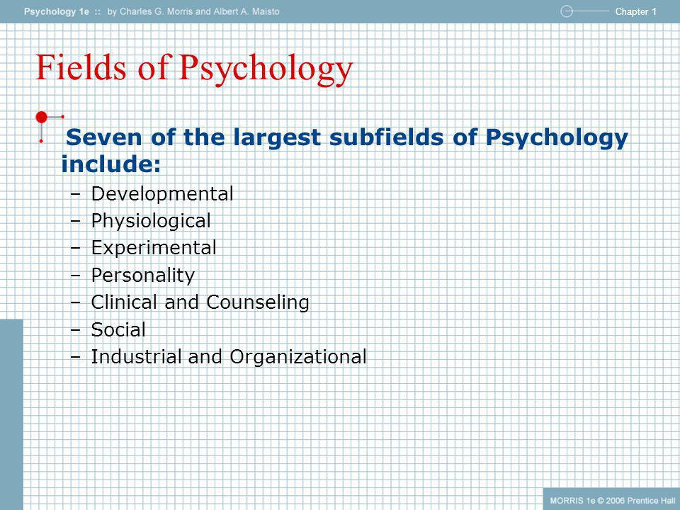 Fields of PsychologySeven of the largest subfields of Psychology include: Developmental. Physiological.
