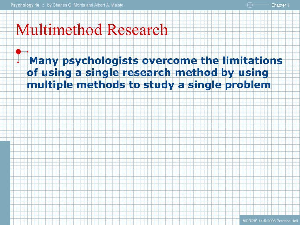 Multimethod Research