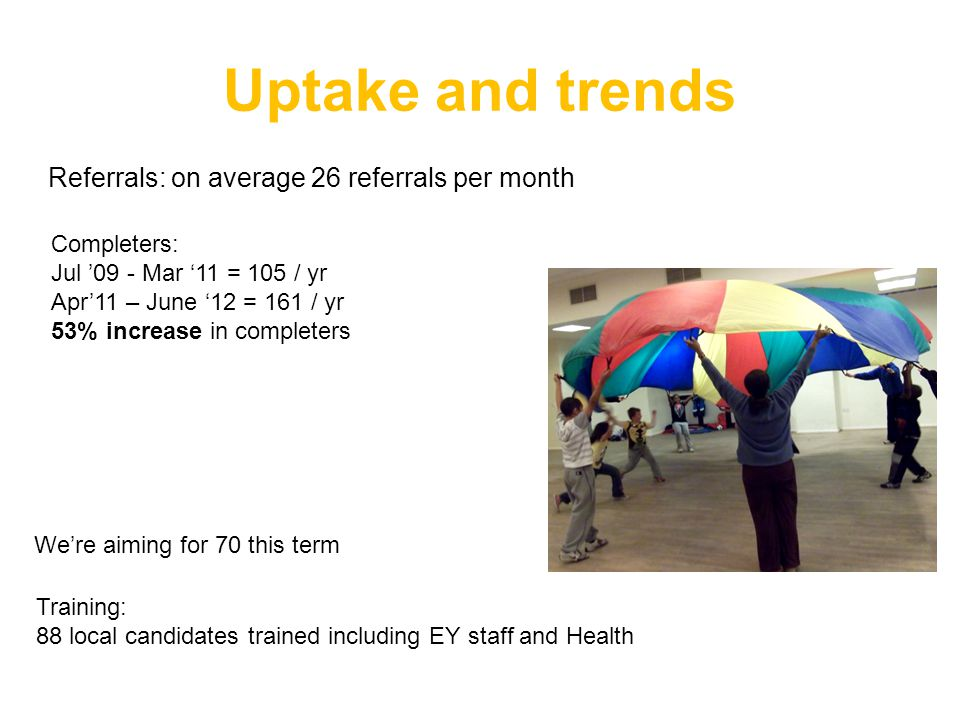 Uptake and trends Referrals: on average 26 referrals per month