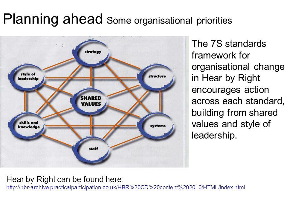 Planning ahead Some organisational priorities