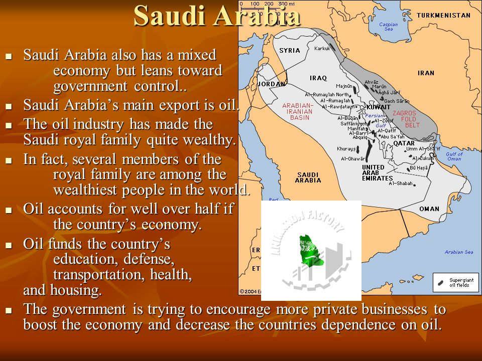 Saudi Arabia Saudi Arabia also has a mixed economy but leans toward government control.. Saudi Arabia's main export is oil.