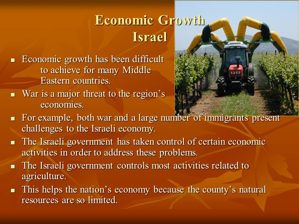 Economic Growth Israel