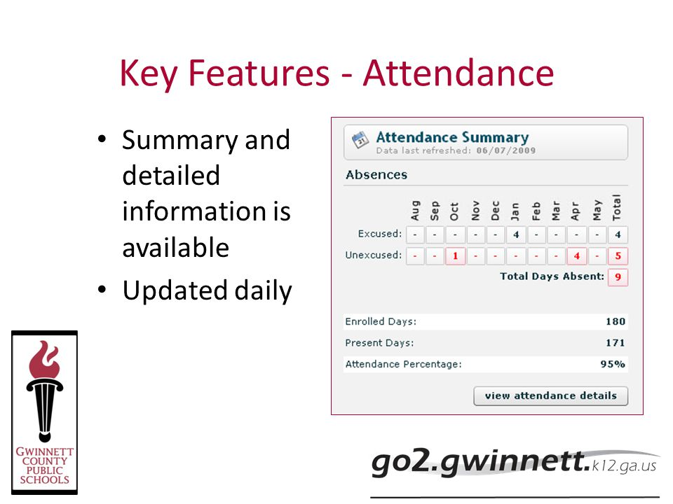 Key Features - Attendance