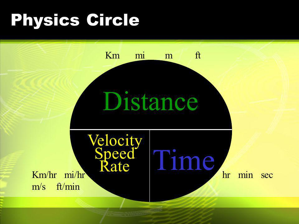 Time Distance Physics Circle Velocity Speed Rate Km mi m ft