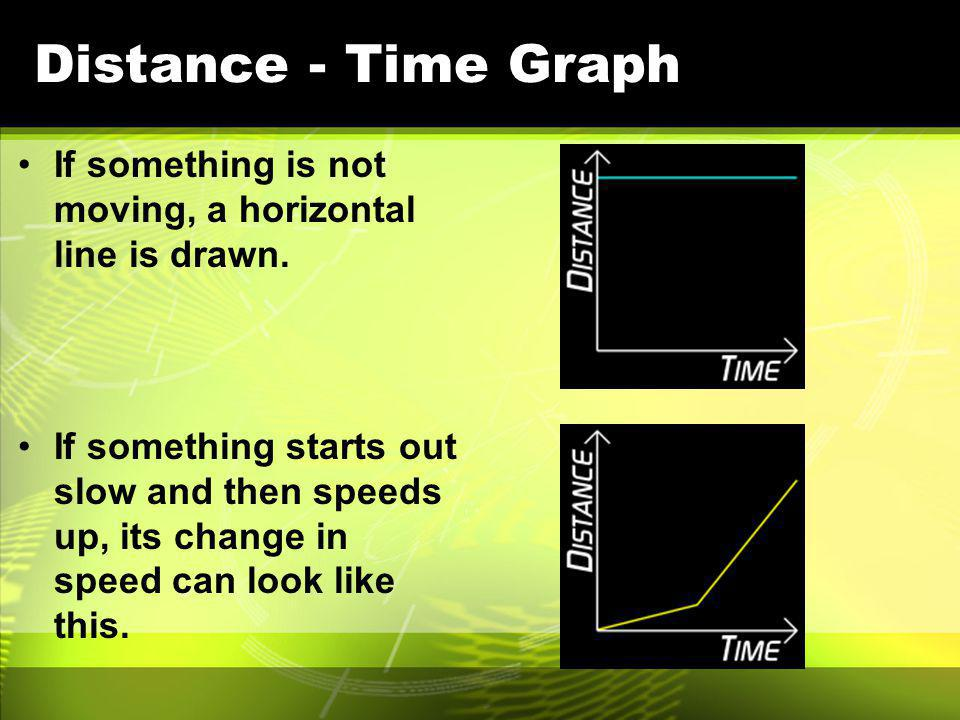 Distance - Time Graph If something is not moving, a horizontal line is drawn.