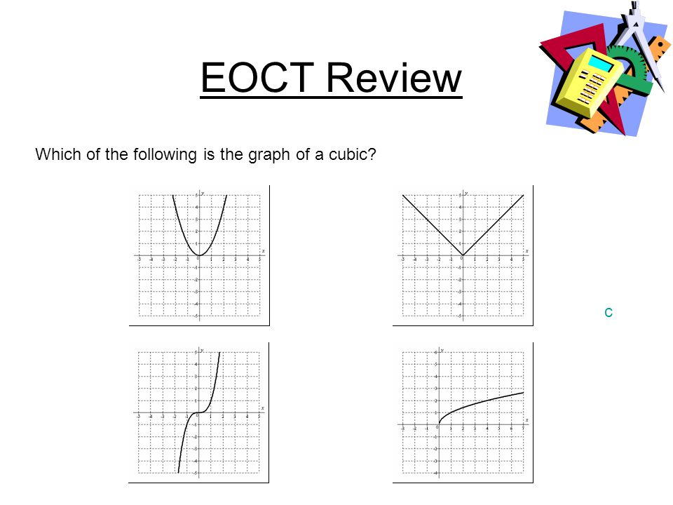 EOCT Review Which of the following is the graph of a cubic c