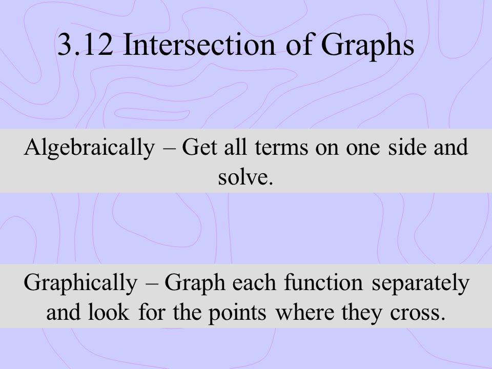 3.12 Intersection of Graphs