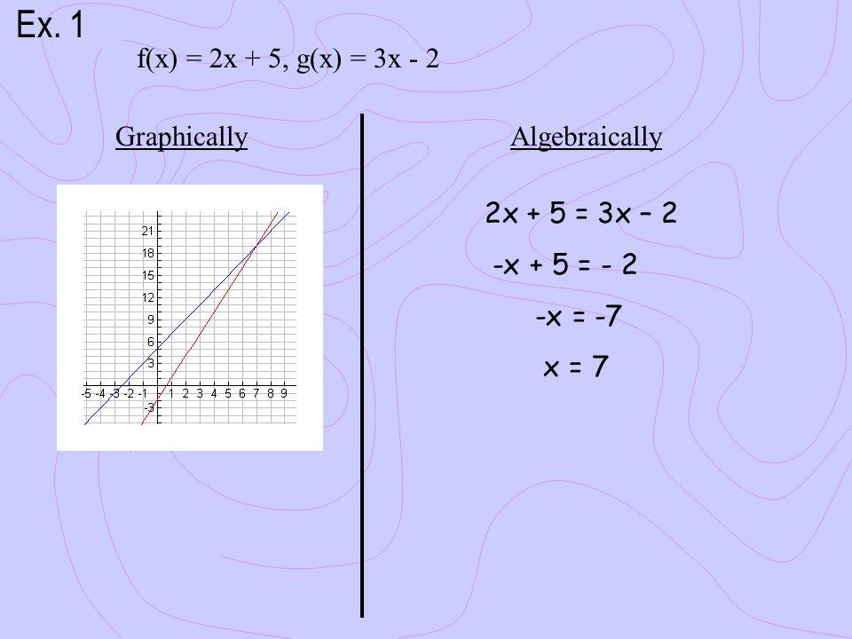 Ex. 1 f(x) = 2x + 5, g(x) = 3x - 2 Graphically Algebraically