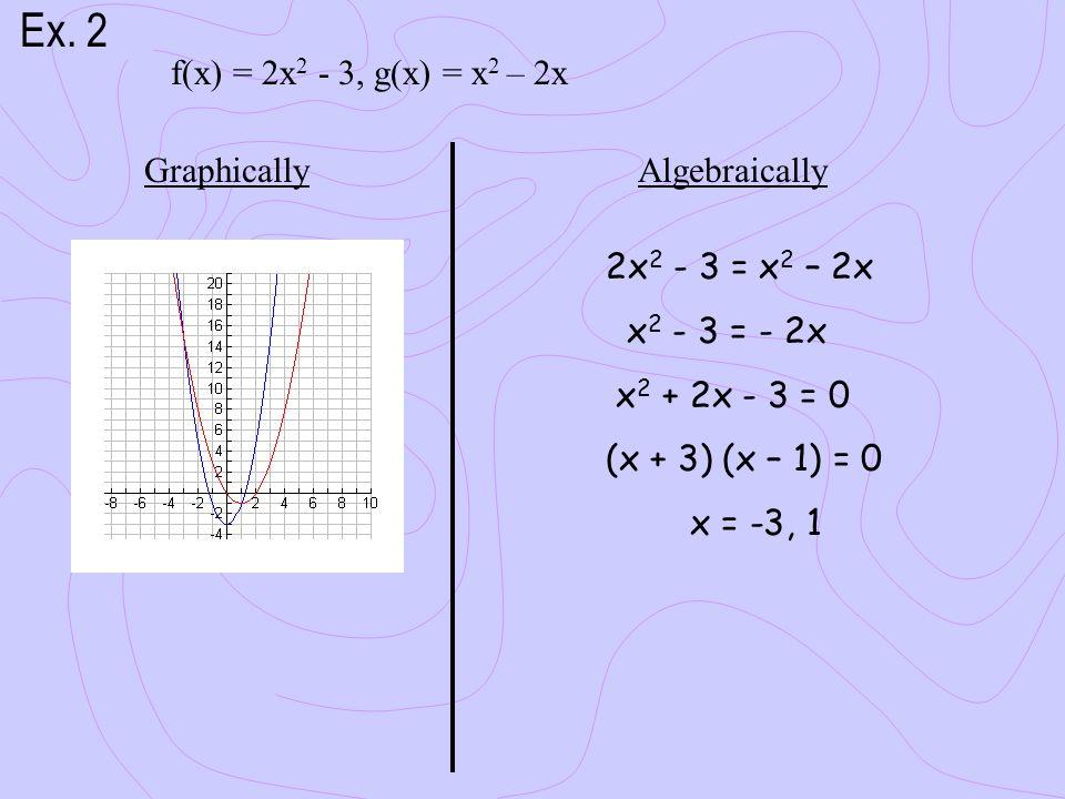 Ex. 2 f(x) = 2x2 - 3, g(x) = x2 – 2x Graphically Algebraically