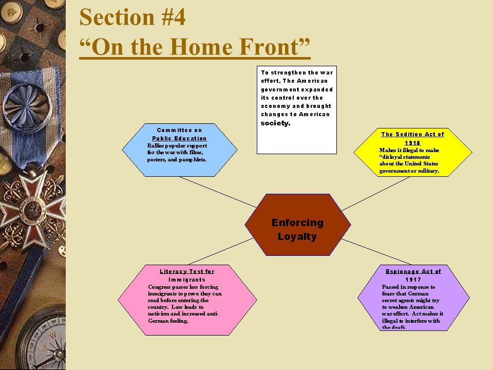 Section #4 On the Home Front