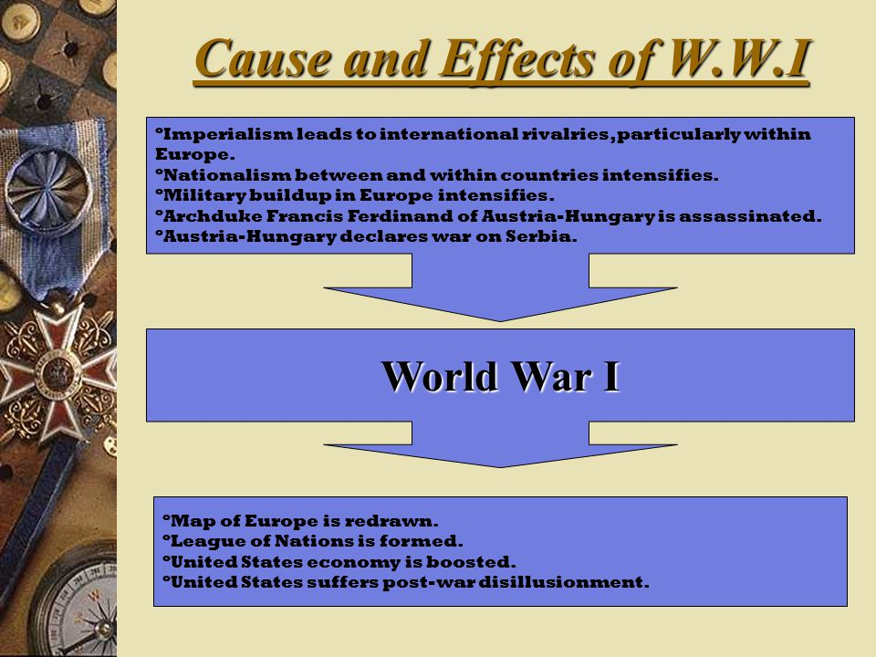 Cause and Effects of W.W.I