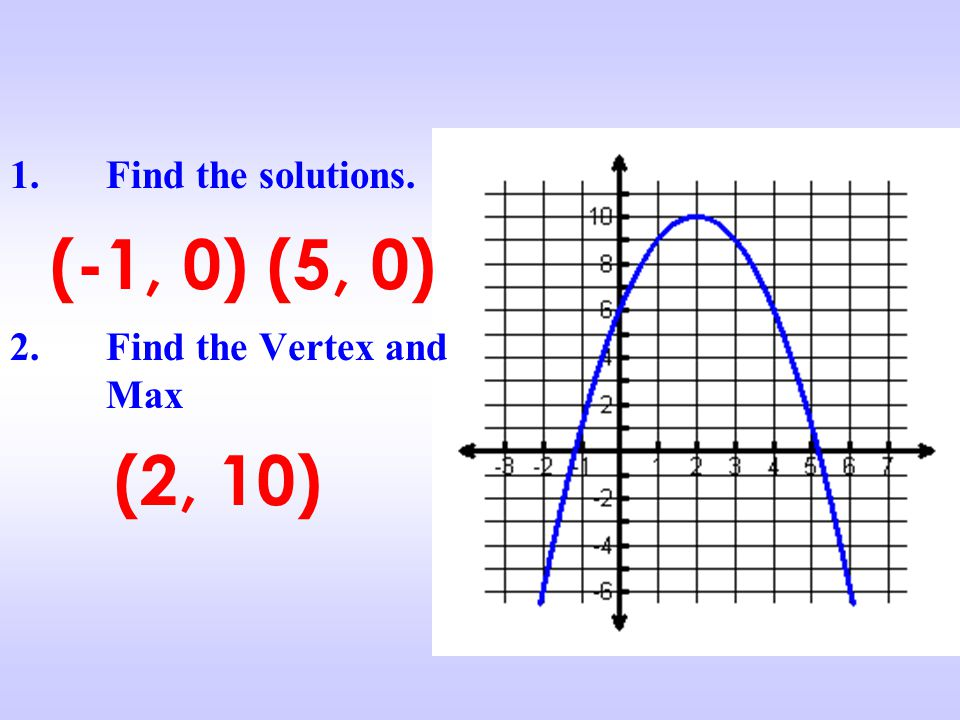 Find the solutions. Find the Vertex and Max (-1, 0) (5, 0) (2, 10)