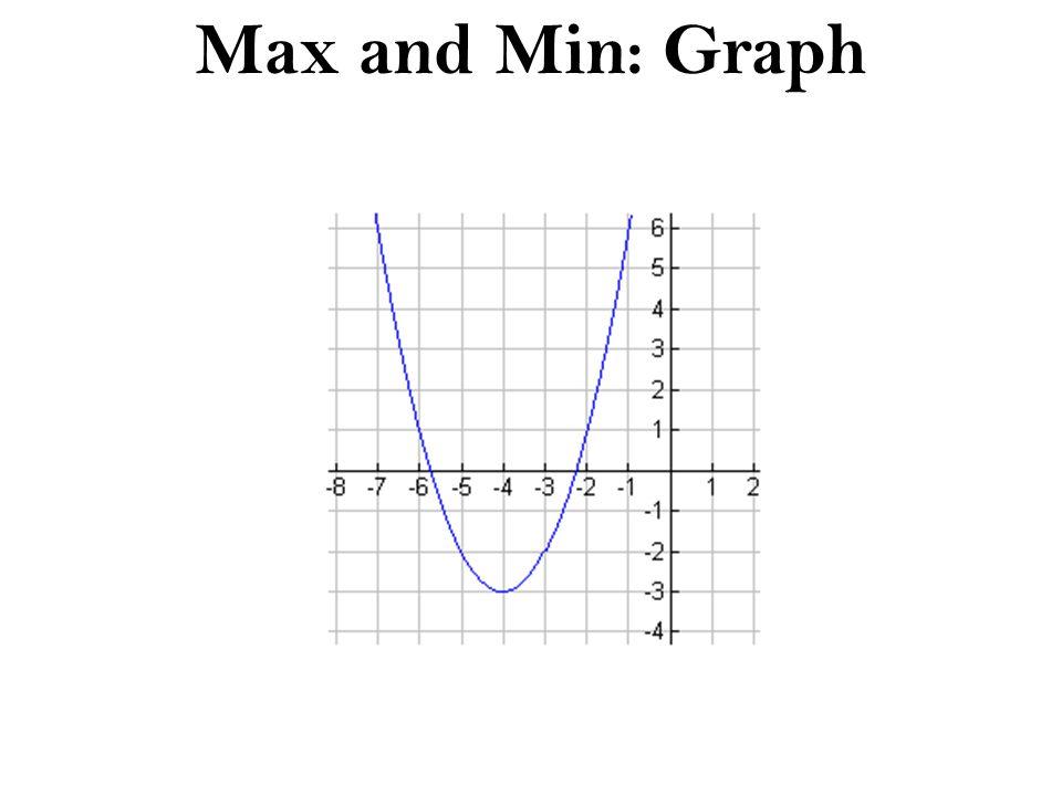 Max and Min: Graph