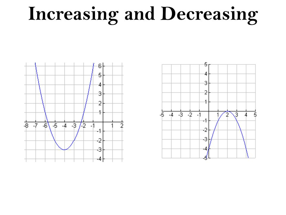 Increasing and Decreasing