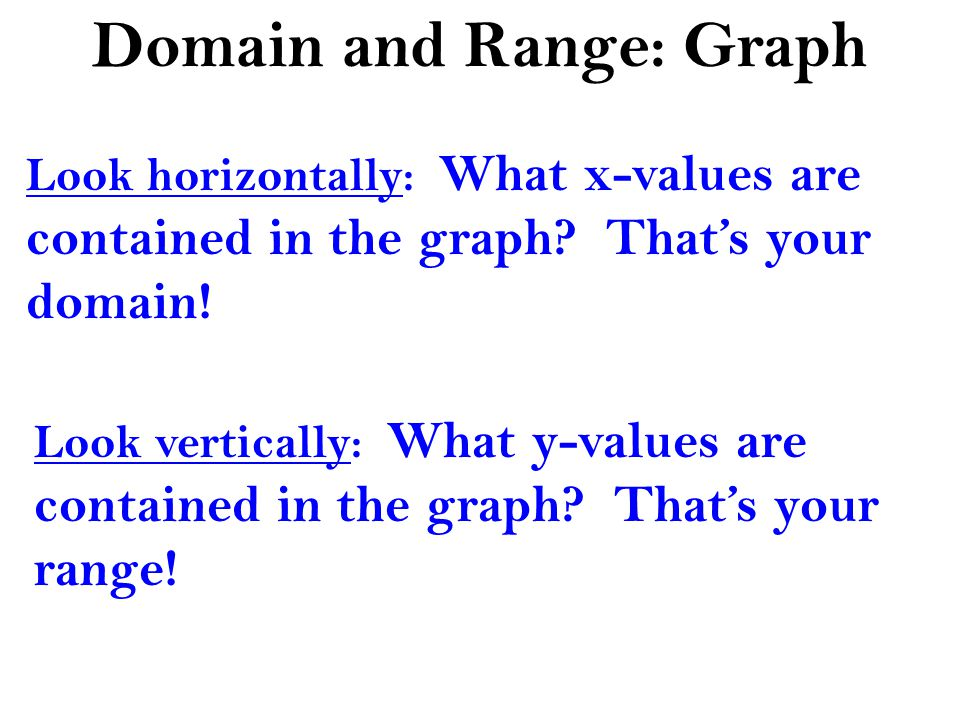 Domain and Range: Graph