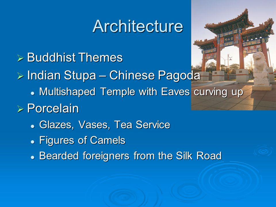 Architecture Buddhist Themes Indian Stupa – Chinese Pagoda Porcelain