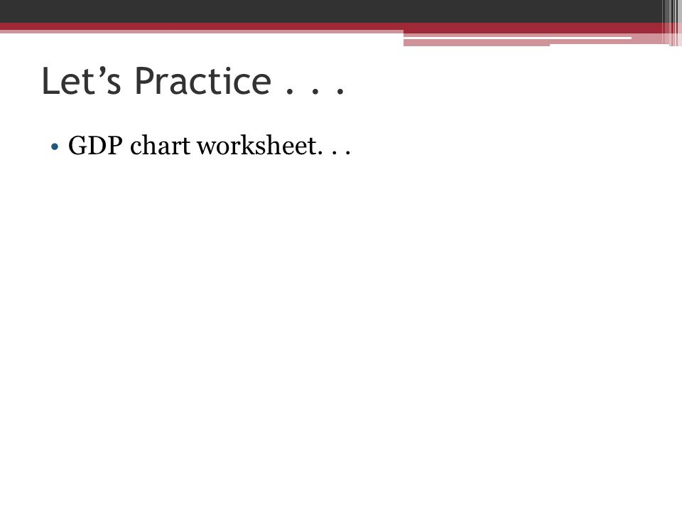 Let's Practice . . . GDP chart worksheet. . .