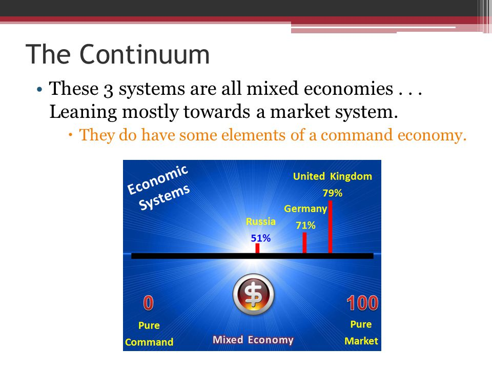 The Continuum These 3 systems are all mixed economies . . . Leaning mostly towards a market system.
