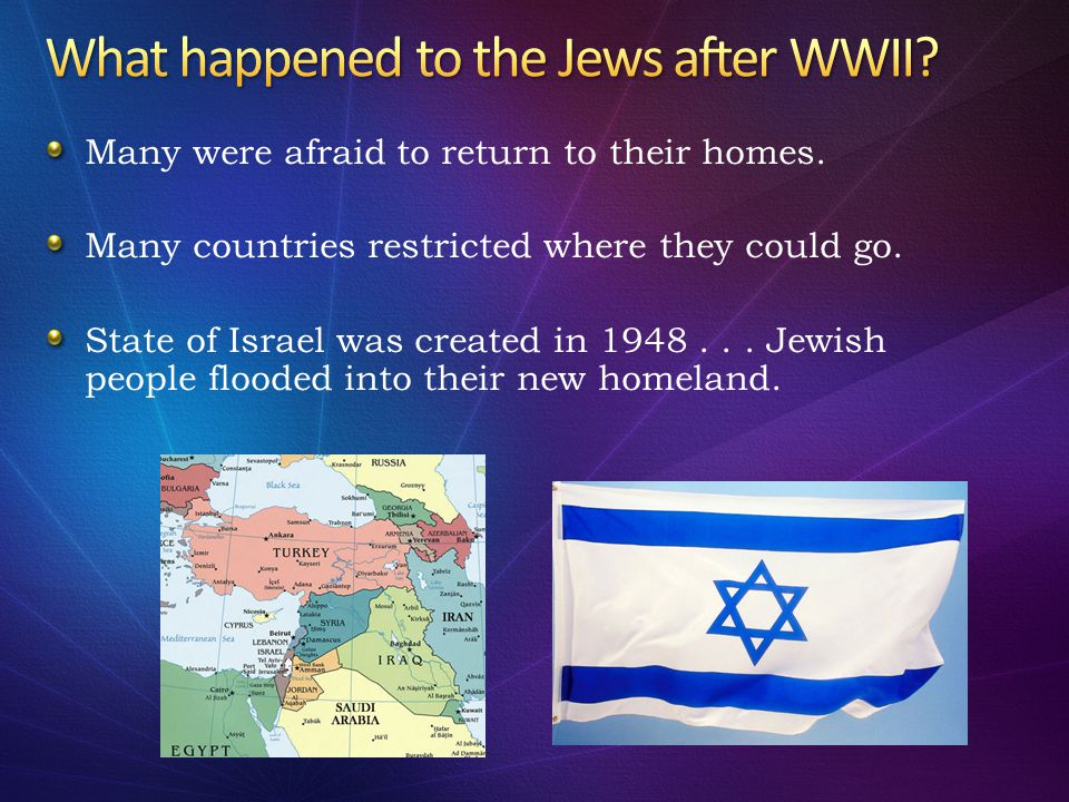 What happened to the Jews after WWII