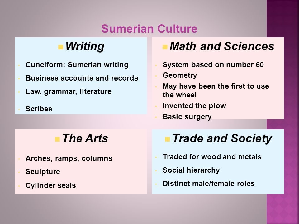 Sumerian Culture Writing Math and Sciences The Arts Trade and Society