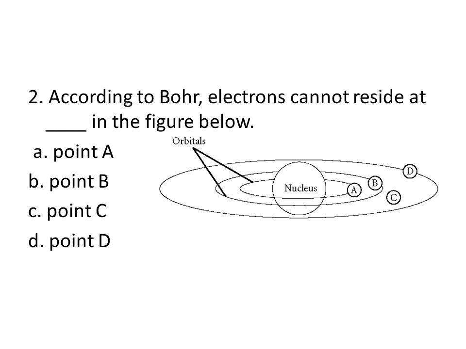 2. According to Bohr, electrons cannot reside at ____ in the figure below.