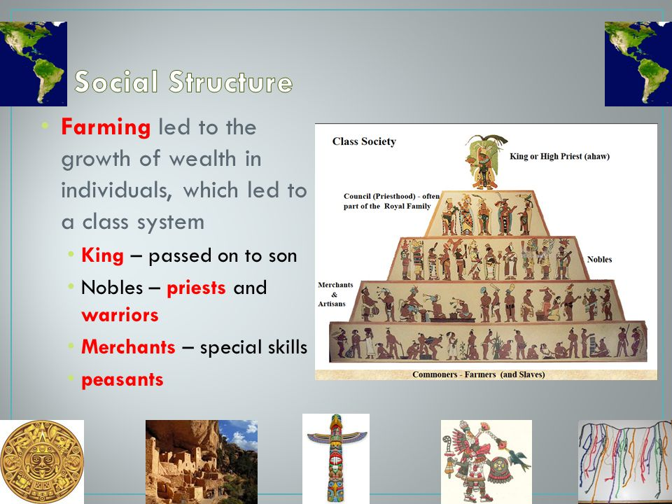 Social Structure Farming led to the growth of wealth in individuals, which led to a class system. King – passed on to son.