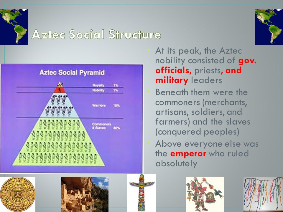 Aztec Social Structure