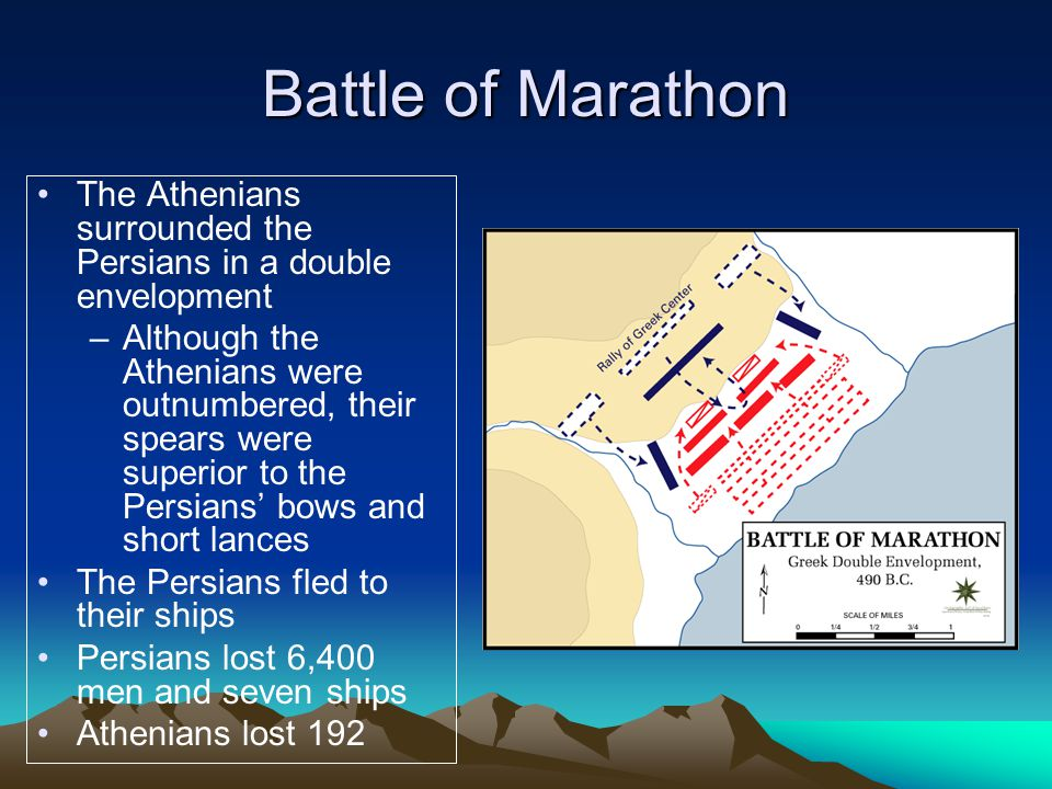 Battle of Marathon The Athenians surrounded the Persians in a double envelopment.