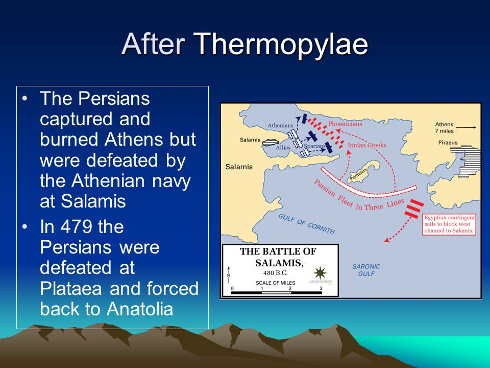 After Thermopylae The Persians captured and burned Athens but were defeated by the Athenian navy at Salamis.