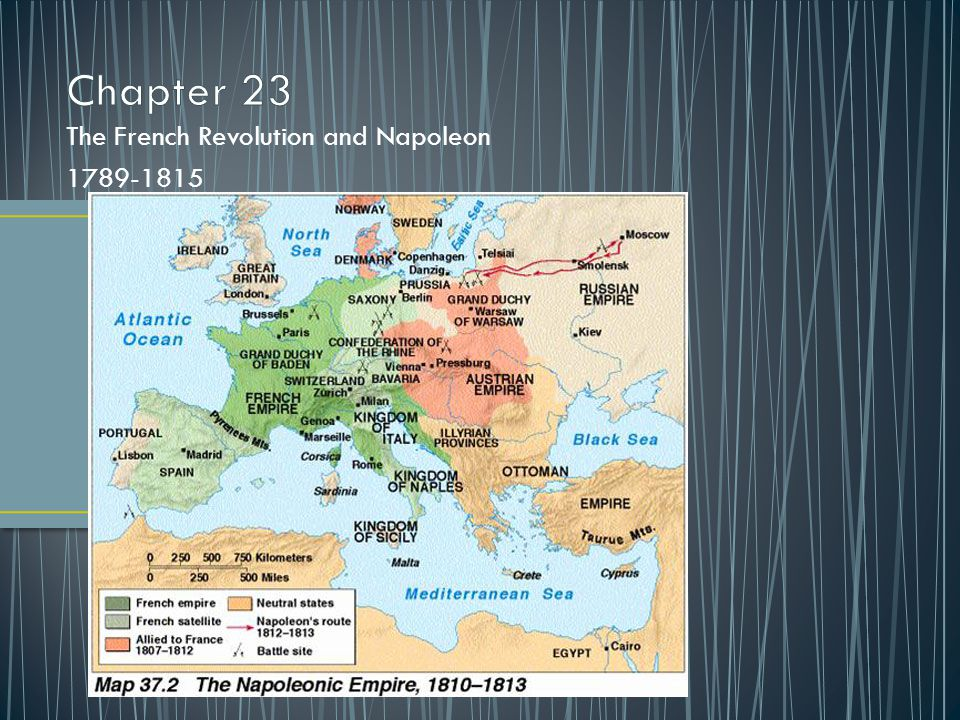 The French Revolution and Napoleon 1789-1815