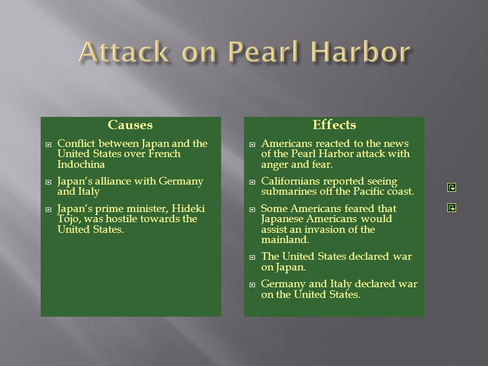 Attack on Pearl Harbor Causes Effects