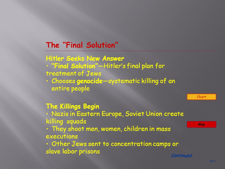 The Final Solution Hitler Seeks New Answer