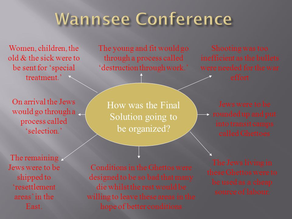 Wannsee Conference How was the Final Solution going to be organized