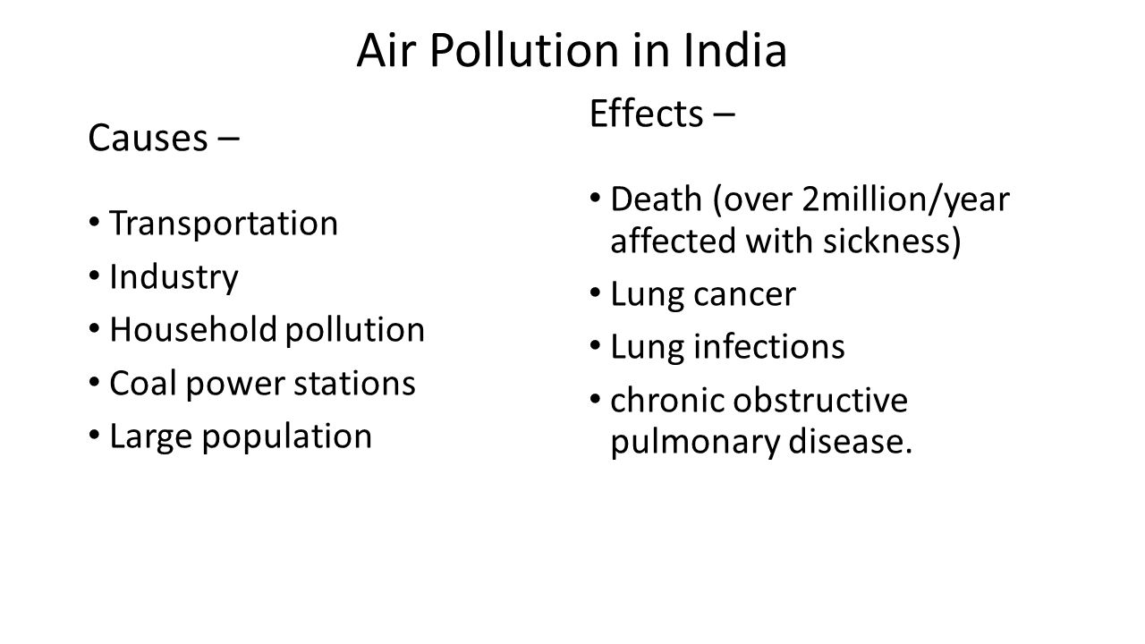 Air Pollution in India Effects – Causes –