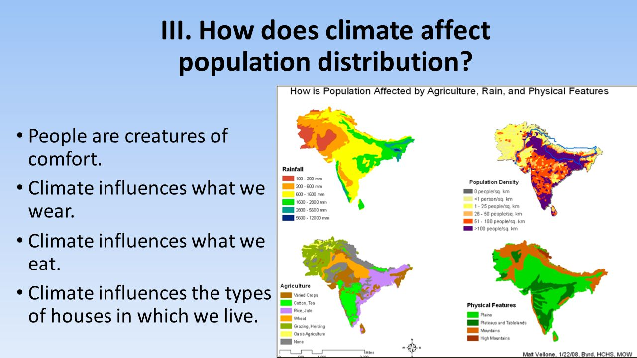III. How does climate affect population distribution