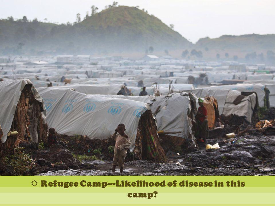 Refugee Camp---Likelihood of disease in this camp