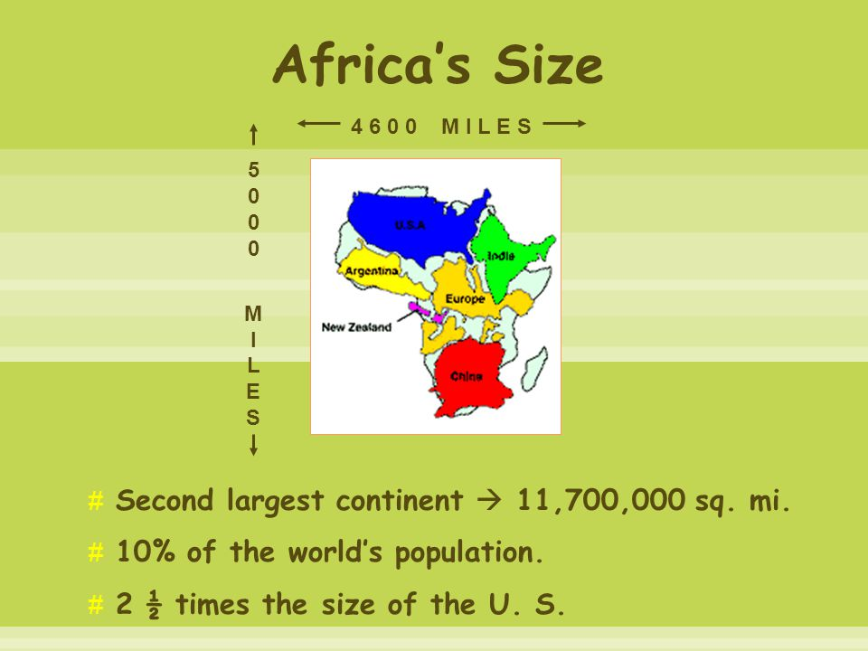 Africa's Size Second largest continent  11,700,000 sq. mi.