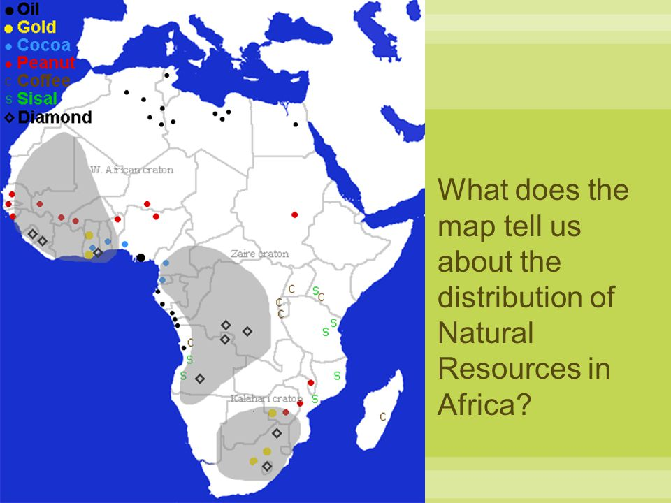 What does the map tell us about the distribution of Natural Resources in Africa