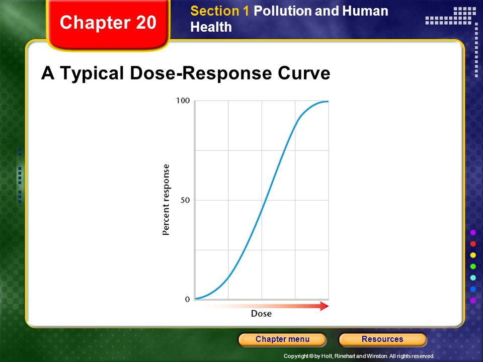 A Typical Dose-Response Curve