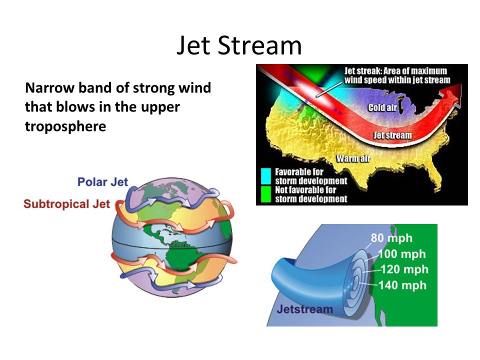 Jet Stream Narrow band of strong wind that blows in the upper troposphere
