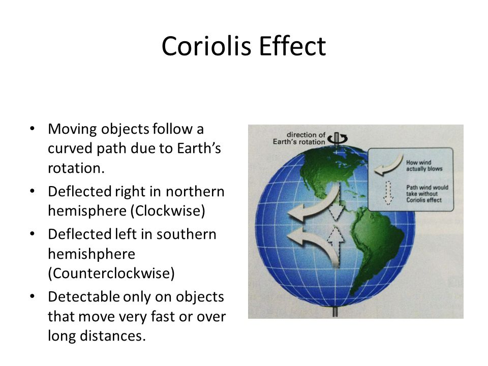 Coriolis Effect Moving objects follow a curved path due to Earth's rotation. Deflected right in northern hemisphere (Clockwise)