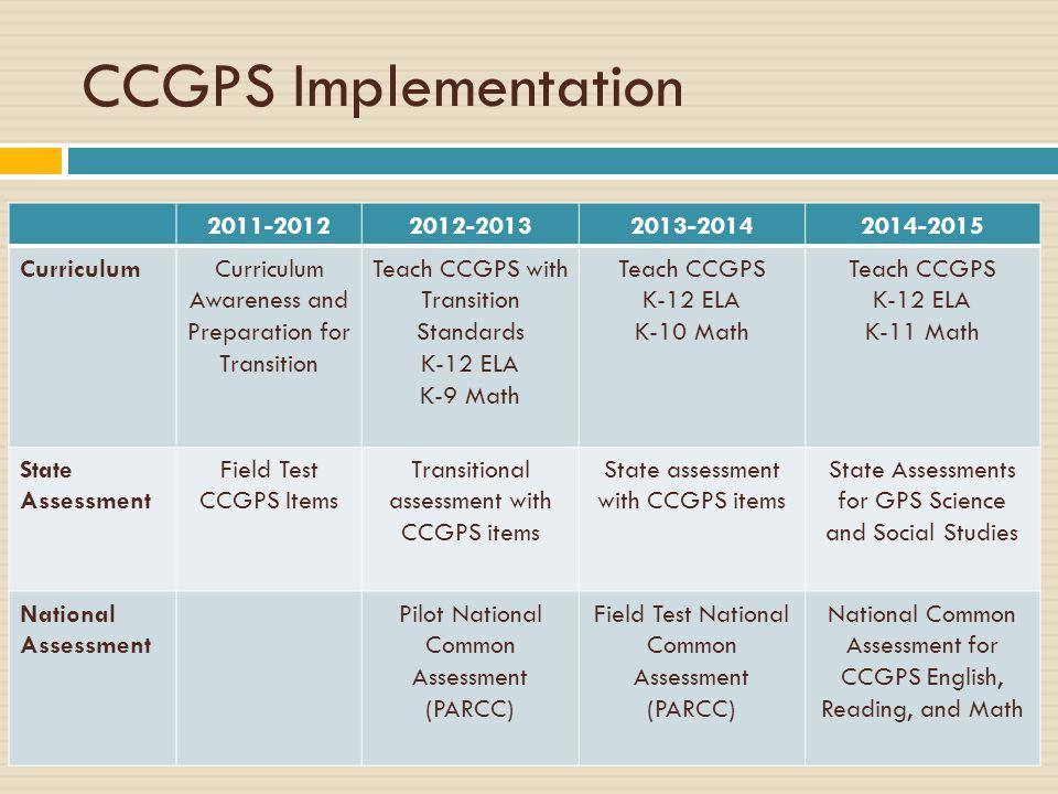 CCGPS Implementation 2011-2012 2012-2013 2013-2014 2014-2015
