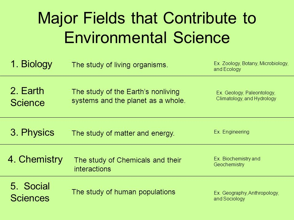 Major Fields that Contribute to Environmental Science
