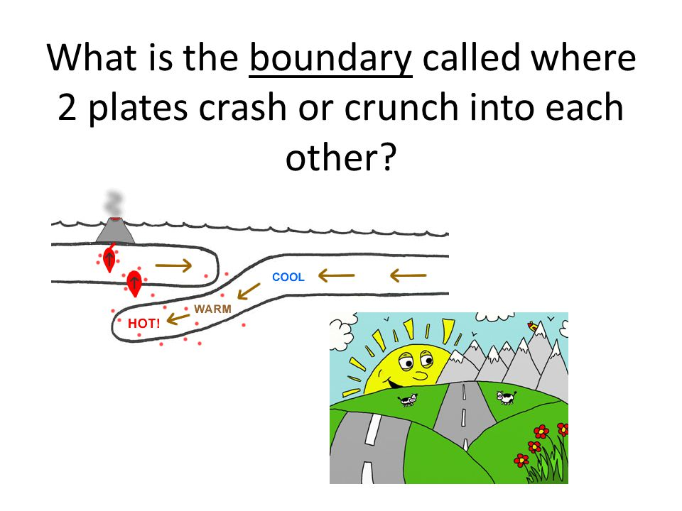 What is the boundary called where 2 plates crash or crunch into each other